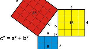 Teorema de Pitágoras - Conceitos e usos do teorema